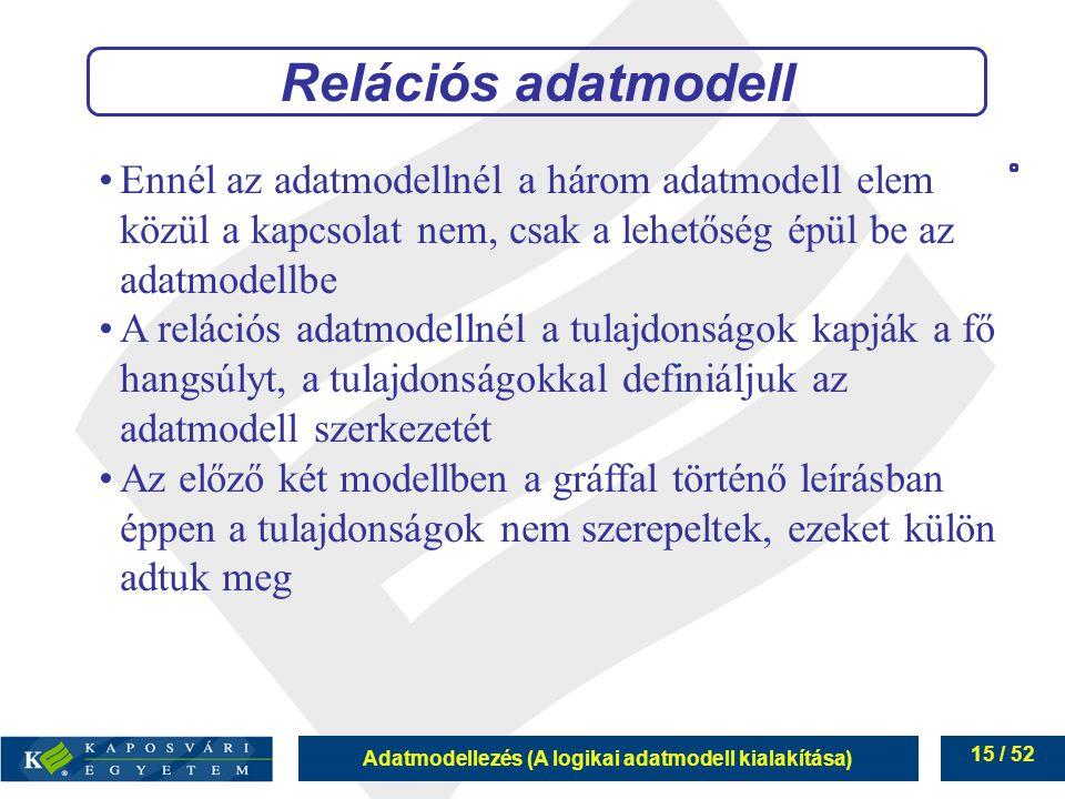 Relációs adatmodell Ennél az adatmodellnél a három adatmodell elem közül a kapcsolat nem, csak a lehetőség épül be az adatmodellbe.