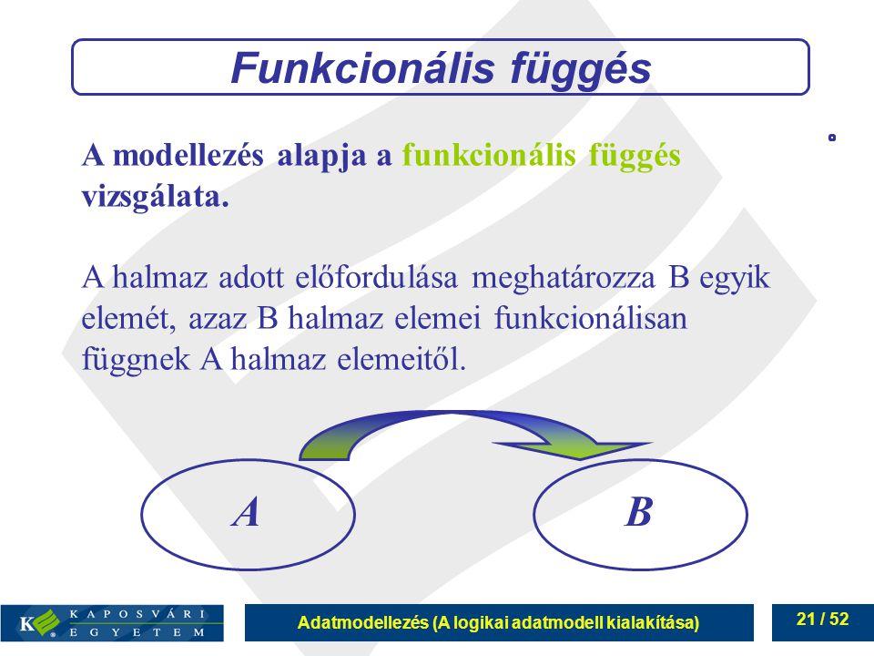 Funkcionális függés A B