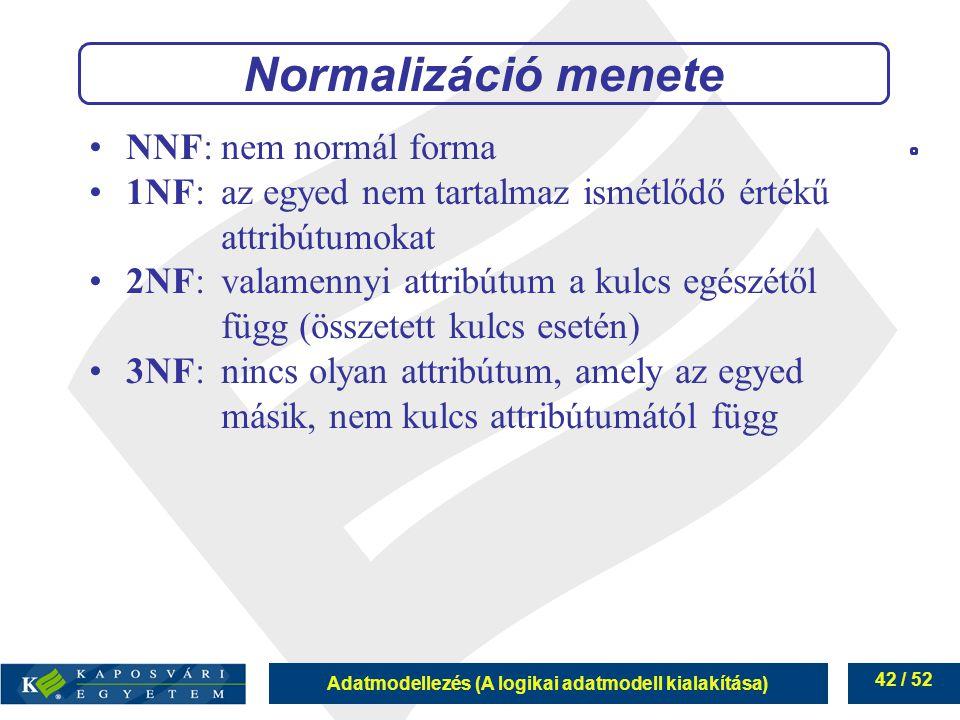 Normalizáció menete NNF: nem normál forma