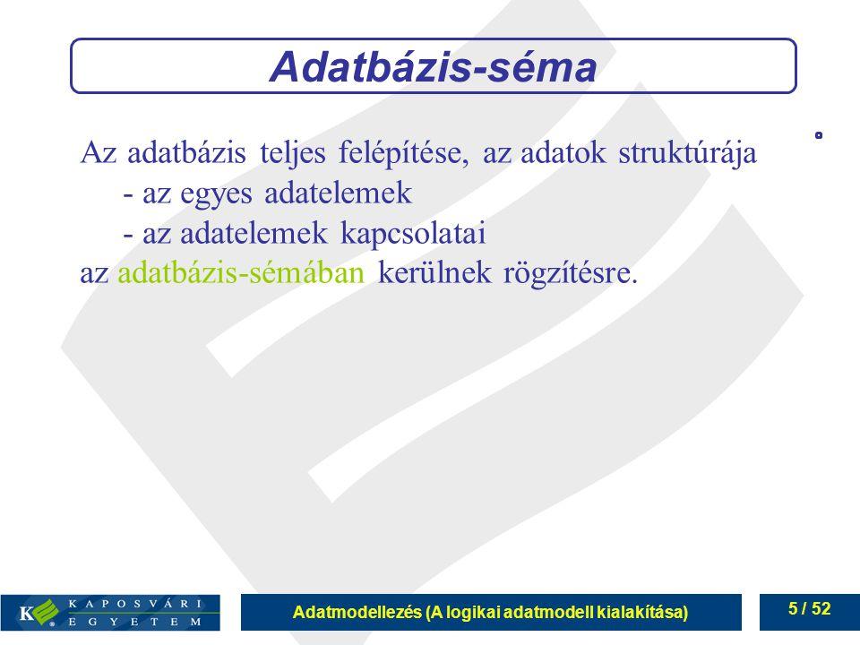 Adatbázis-séma Az adatbázis teljes felépítése, az adatok struktúrája