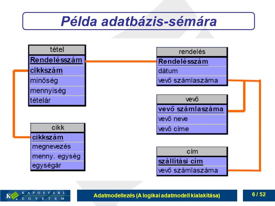 Példa adatbázis-sémára