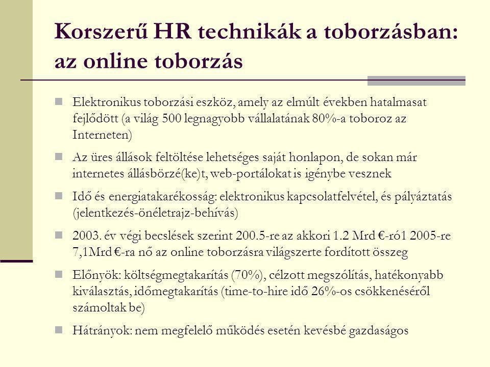 Korszerű HR technikák a toborzásban: az online toborzás