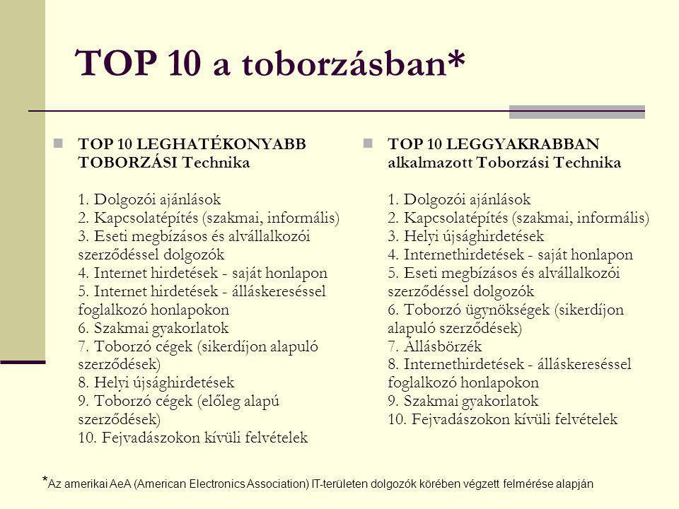 TOP 10 a toborzásban*