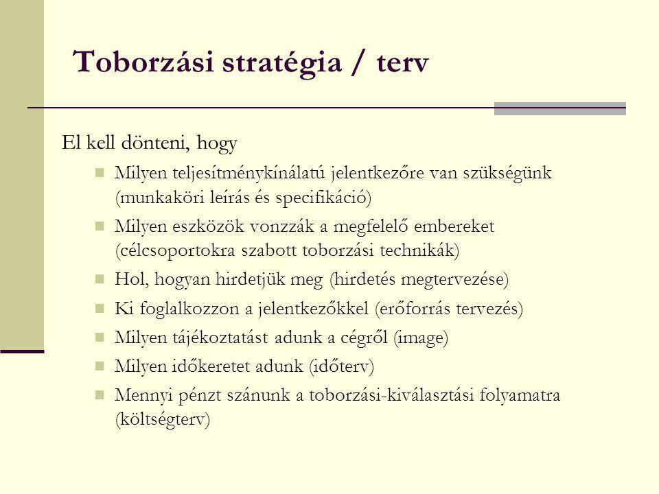 Toborzási stratégia / terv