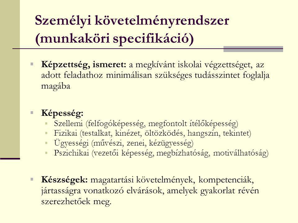 Személyi követelményrendszer (munkaköri specifikáció)