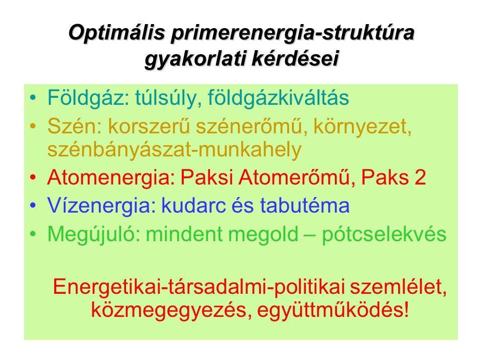Optimális primerenergia-struktúra gyakorlati kérdései