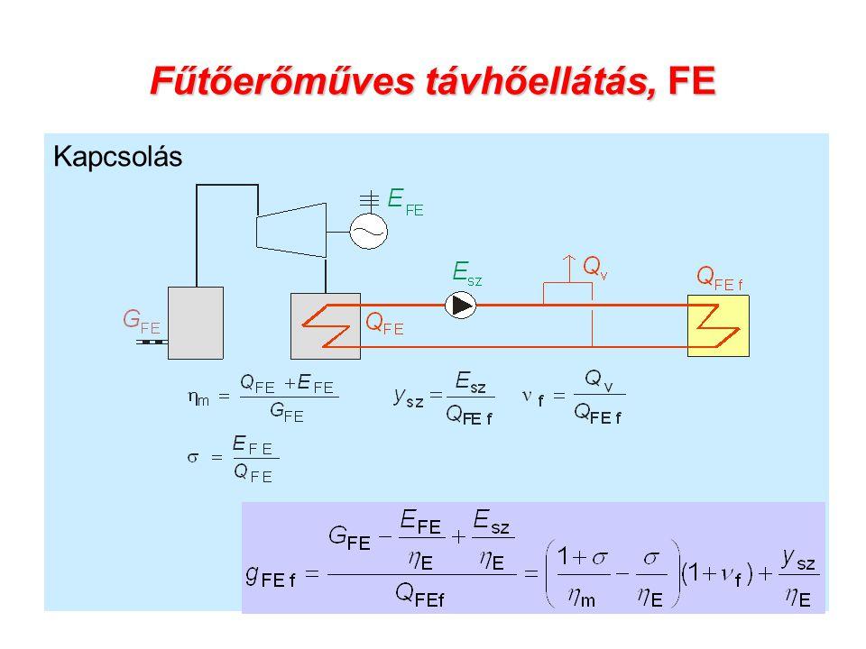 Fűtőerőműves távhőellátás, FE