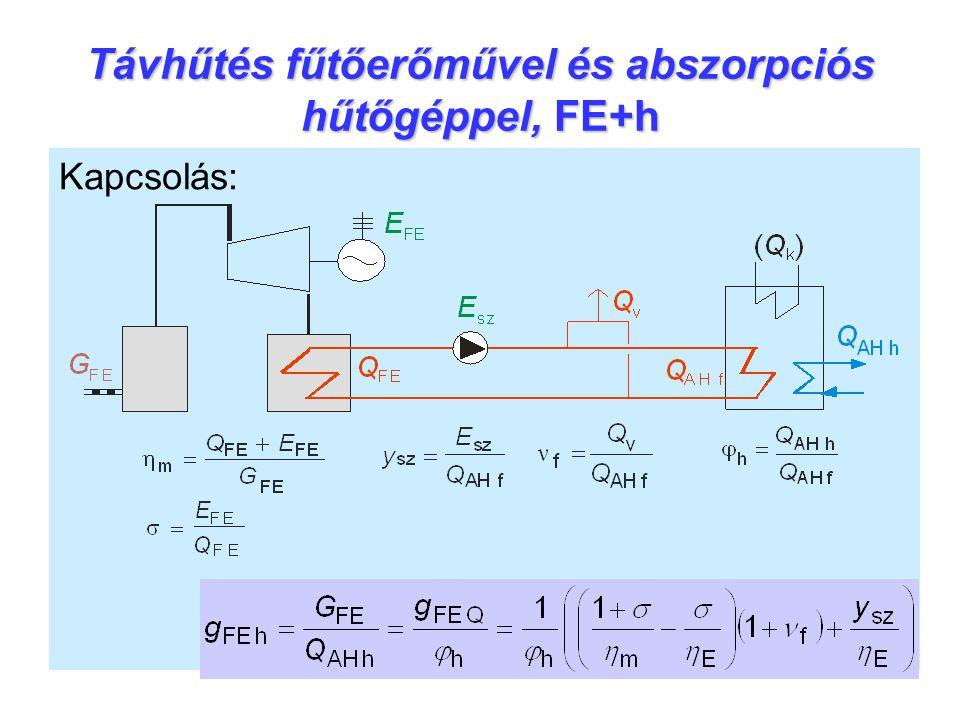 Távhűtés fűtőerőművel és abszorpciós hűtőgéppel, FE+h