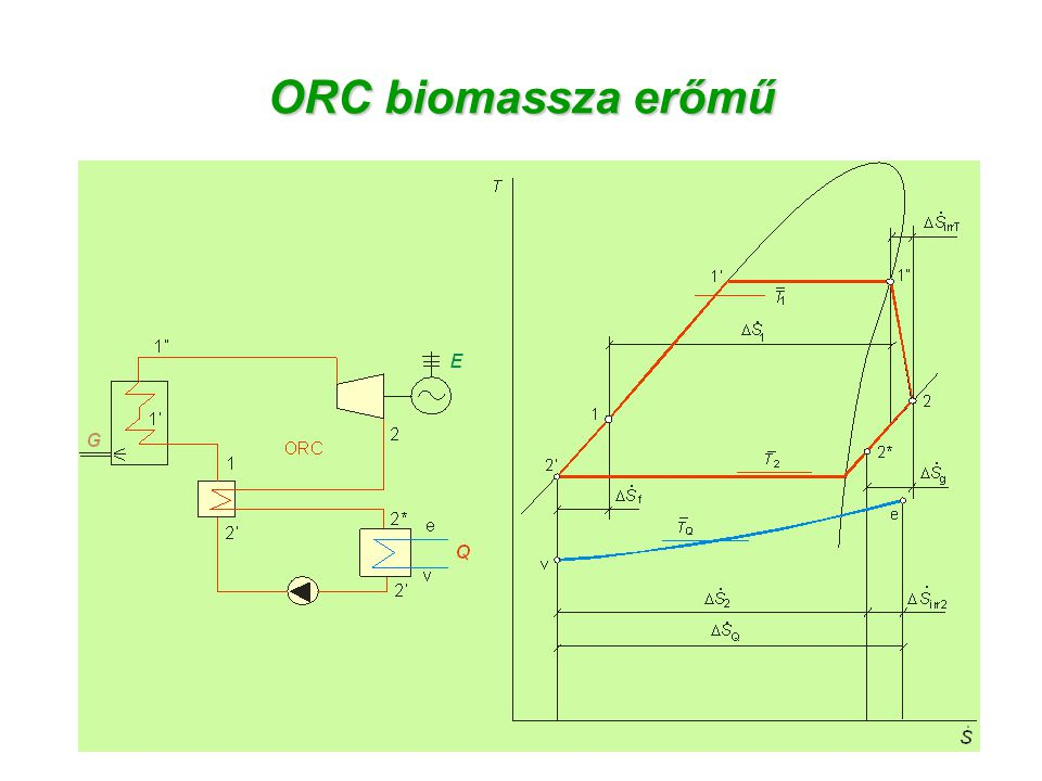 ORC biomassza erőmű