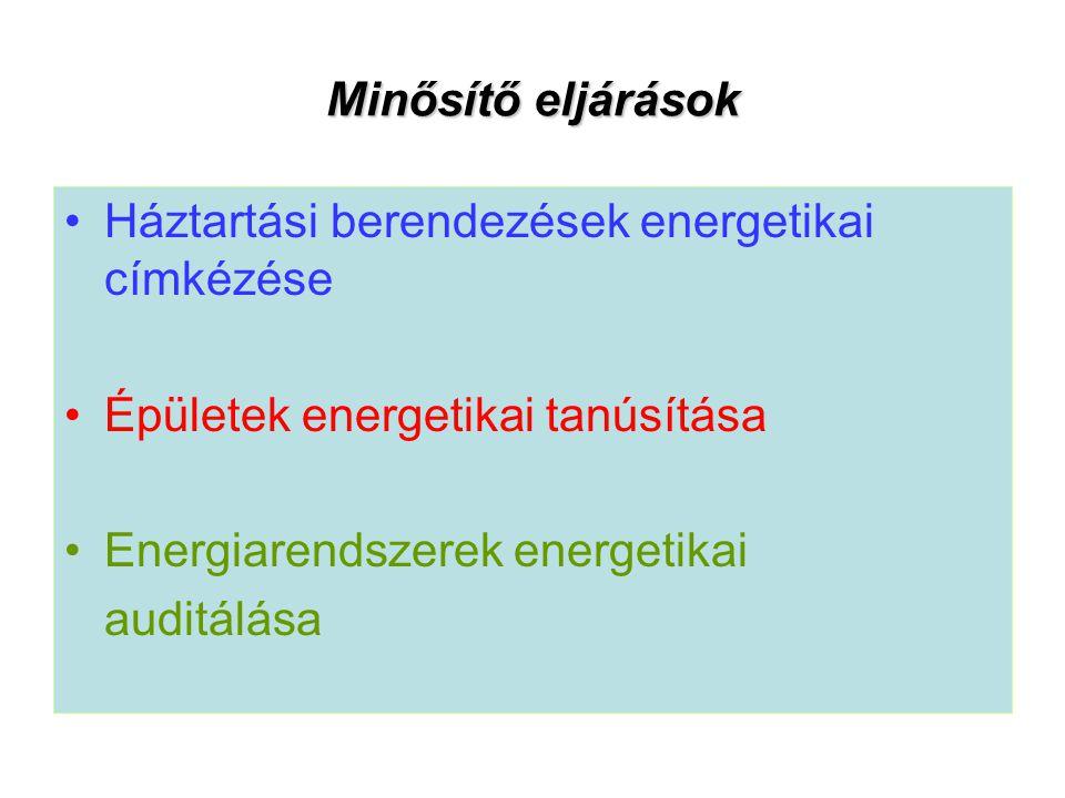 Minősítő eljárások Háztartási berendezések energetikai címkézése. Épületek energetikai tanúsítása.
