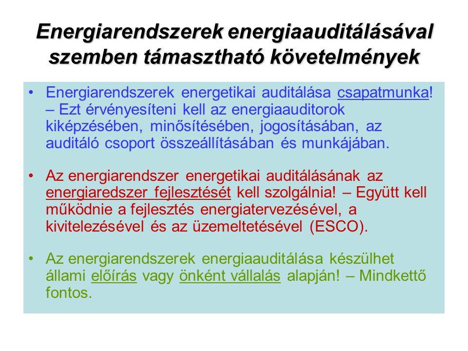 Energiarendszerek energiaauditálásával szemben támasztható követelmények