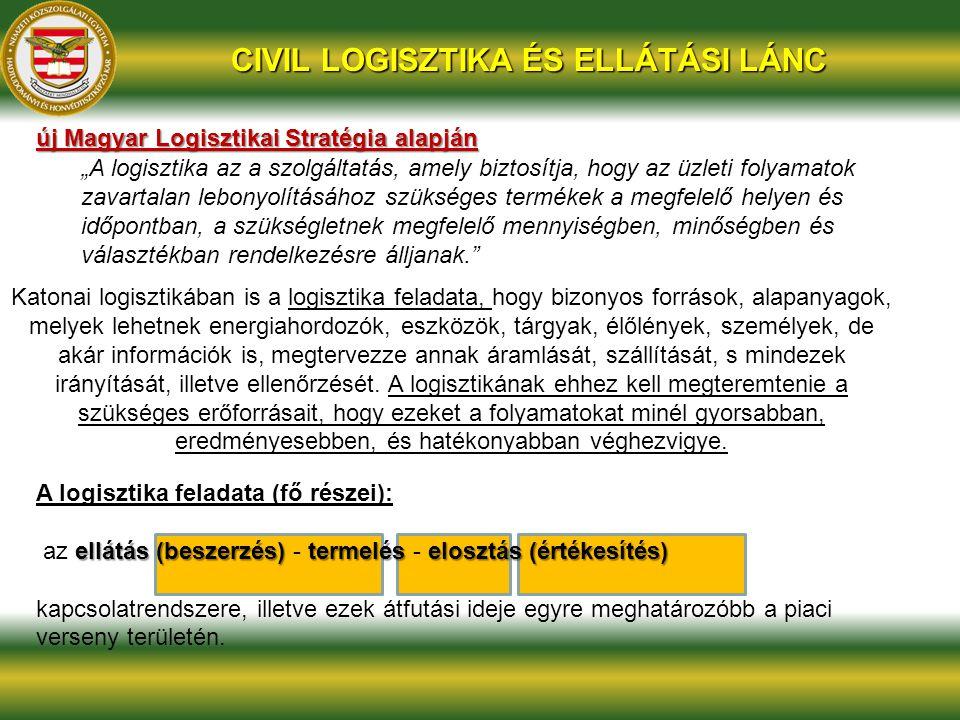 CIVIL LOGISZTIKA ÉS ELLÁTÁSI LÁNC
