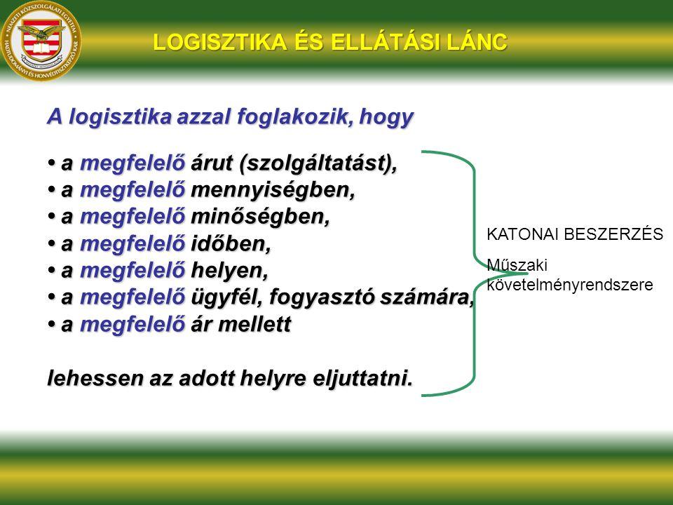 LOGISZTIKA ÉS ELLÁTÁSI LÁNC