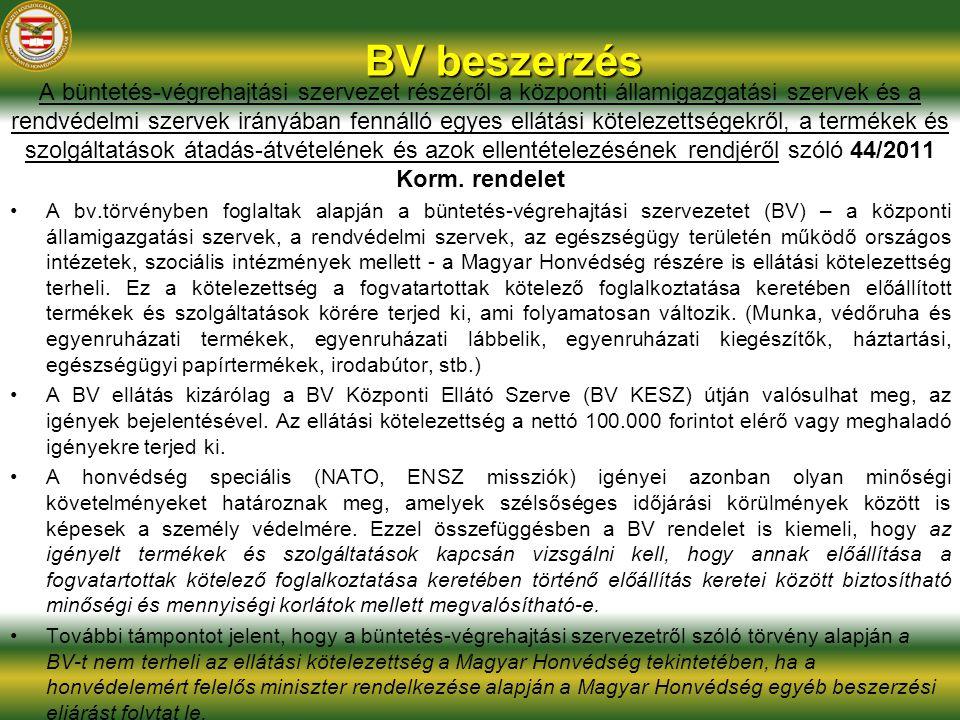 BV beszerzés