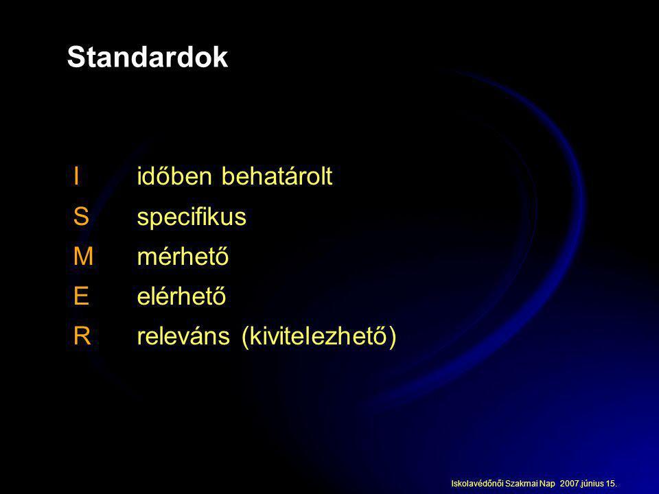 Standardok I időben behatárolt S specifikus M mérhető E elérhető