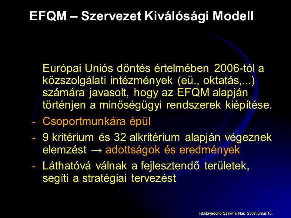 EFQM – Szervezet Kiválósági Modell