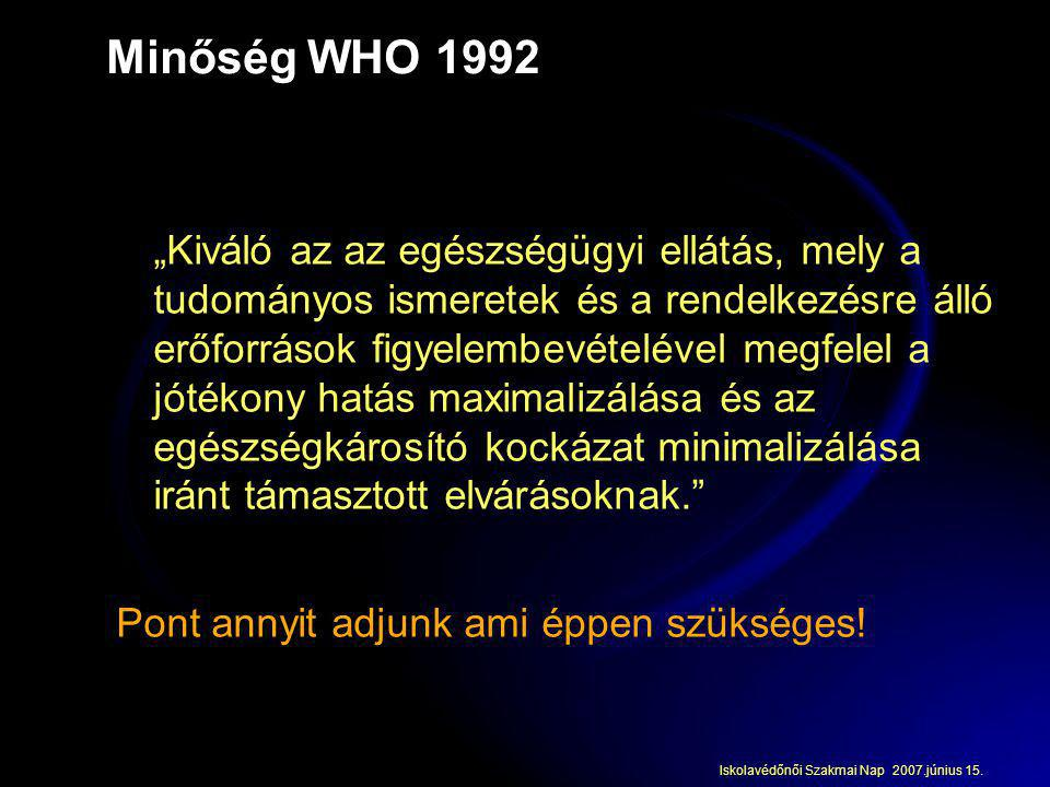 Minőség WHO 1992