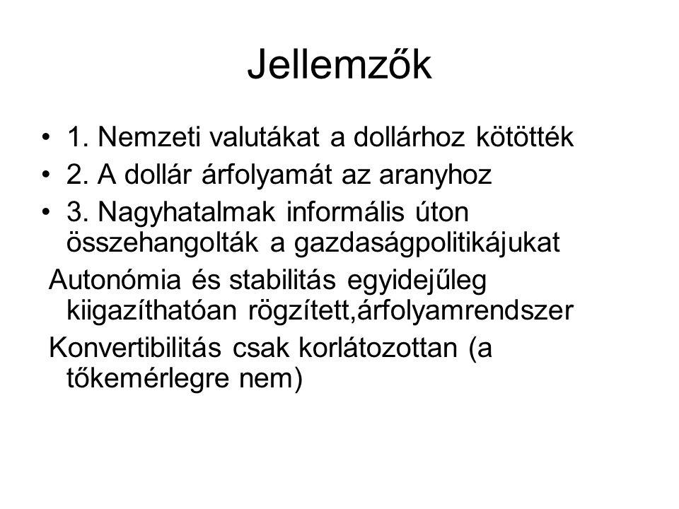 Jellemzők 1. Nemzeti valutákat a dollárhoz kötötték