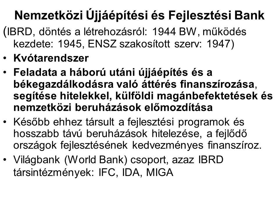 Nemzetközi Újjáépítési és Fejlesztési Bank