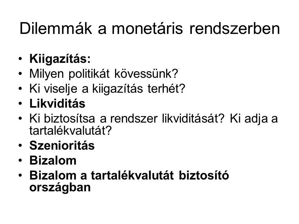 Dilemmák a monetáris rendszerben