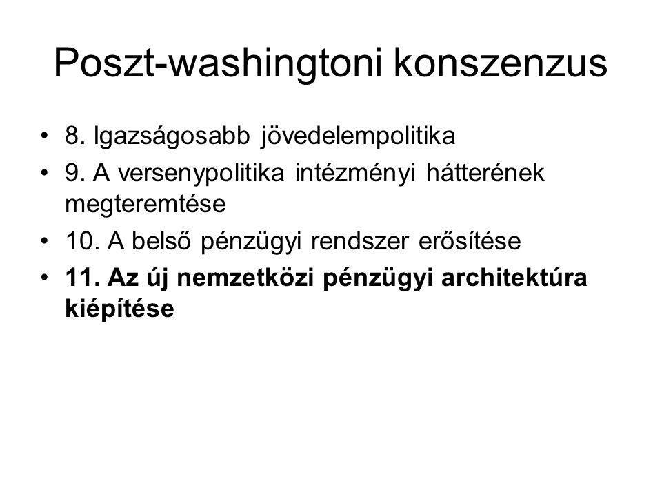 Poszt-washingtoni konszenzus