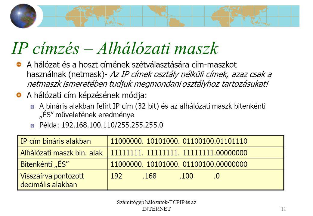 IP címzés – Alhálózati maszk