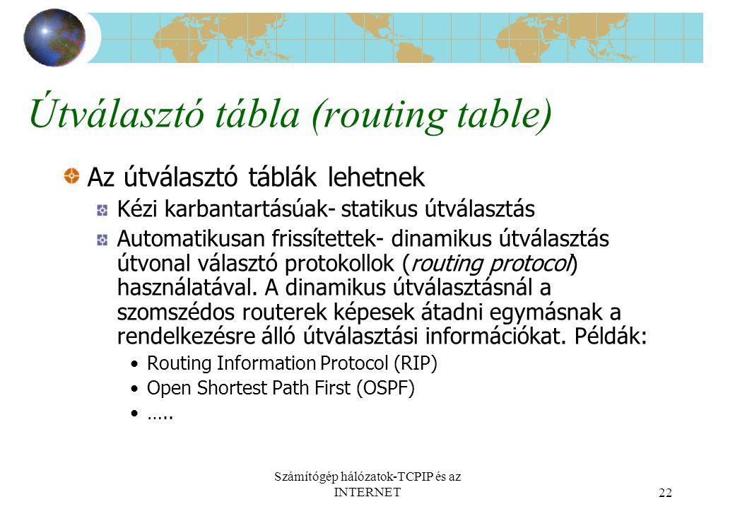 Útválasztó tábla (routing table)