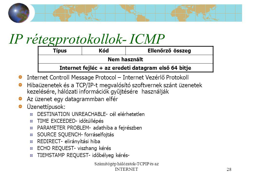 IP rétegprotokollok- ICMP