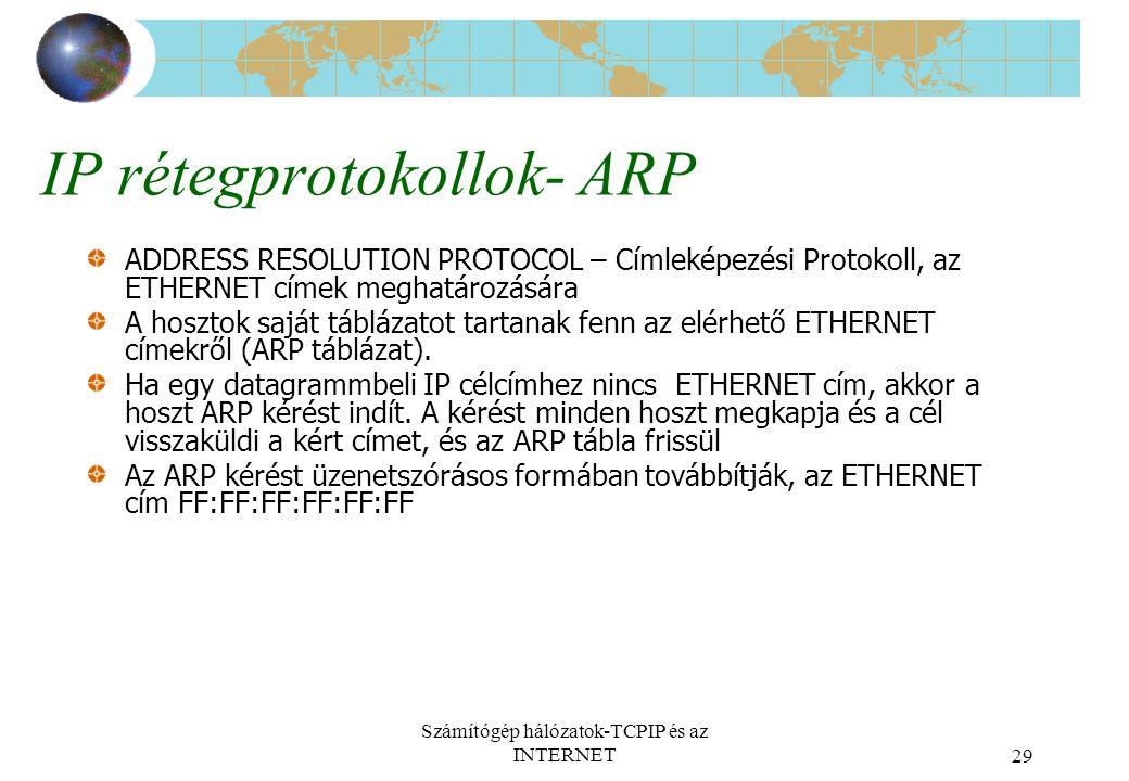 IP rétegprotokollok- ARP