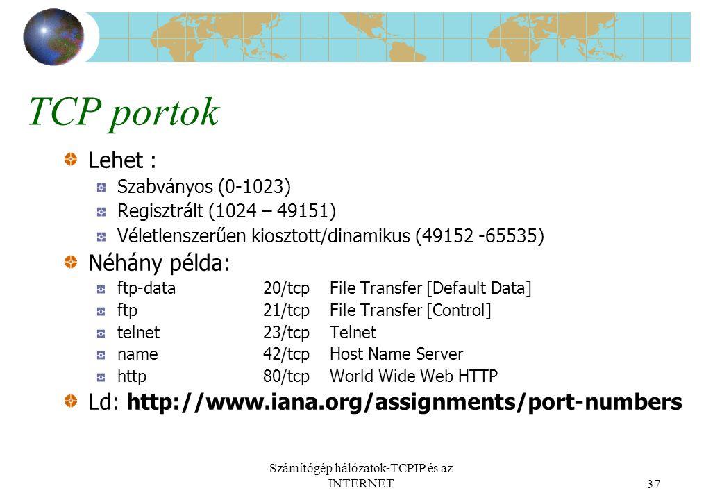 Számítógép hálózatok-TCPIP és az INTERNET