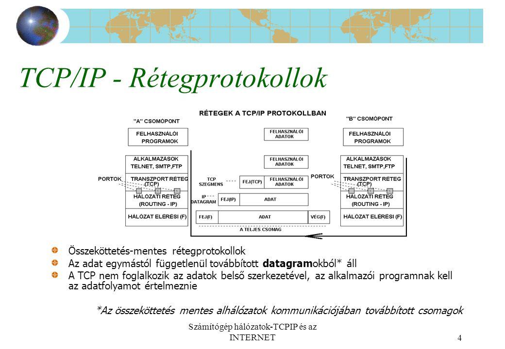 TCP/IP - Rétegprotokollok