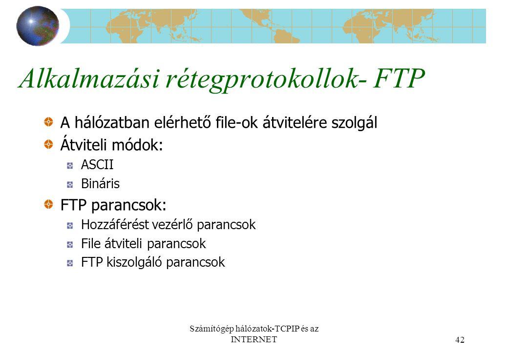 Alkalmazási rétegprotokollok- FTP