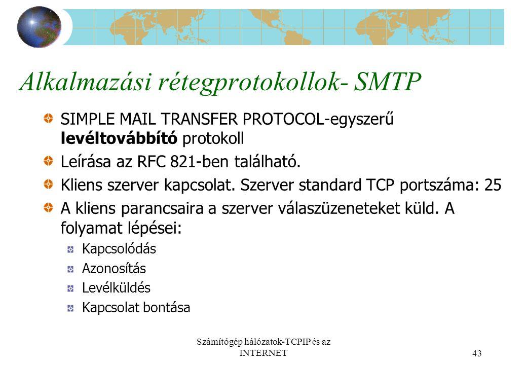 Alkalmazási rétegprotokollok- SMTP