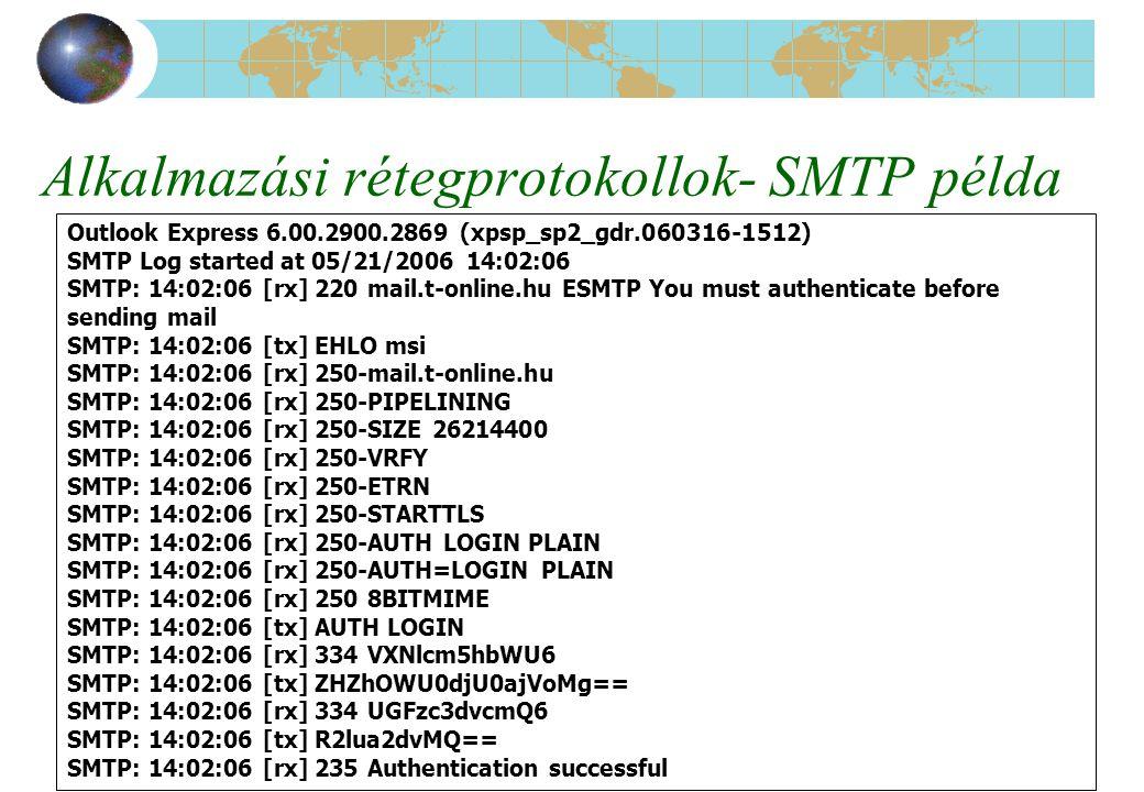 Alkalmazási rétegprotokollok- SMTP példa