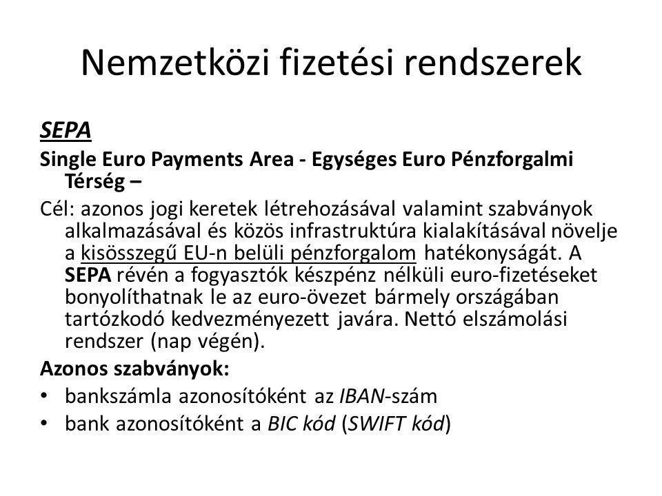 Nemzetközi fizetési rendszerek