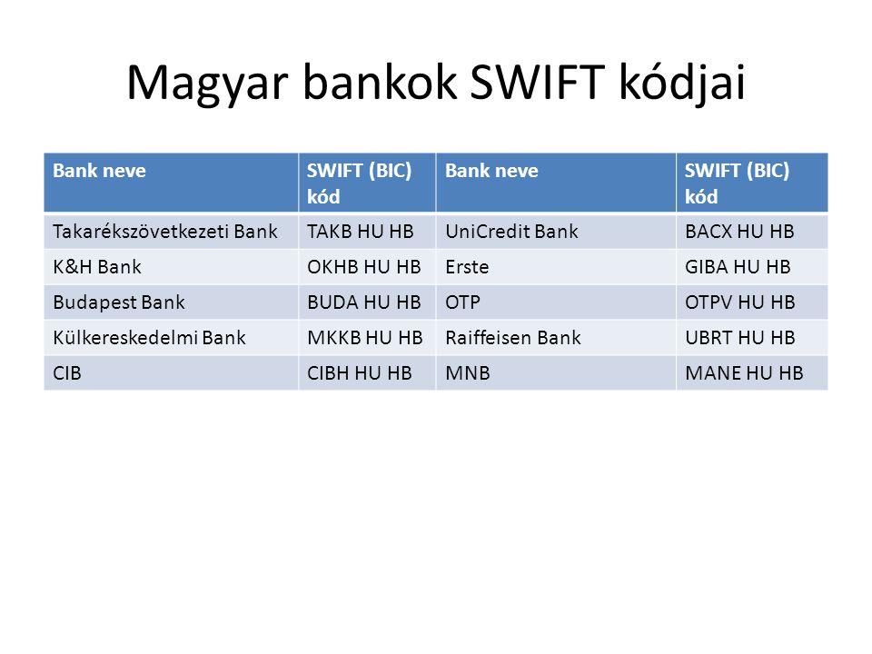 Magyar bankok SWIFT kódjai