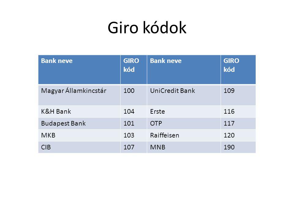 Giro kódok Bank neve GIRO kód Magyar Államkincstár 100 UniCredit Bank
