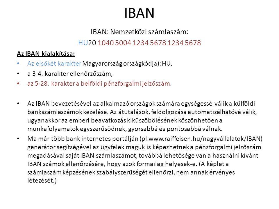 IBAN: Nemzetközi számlaszám: