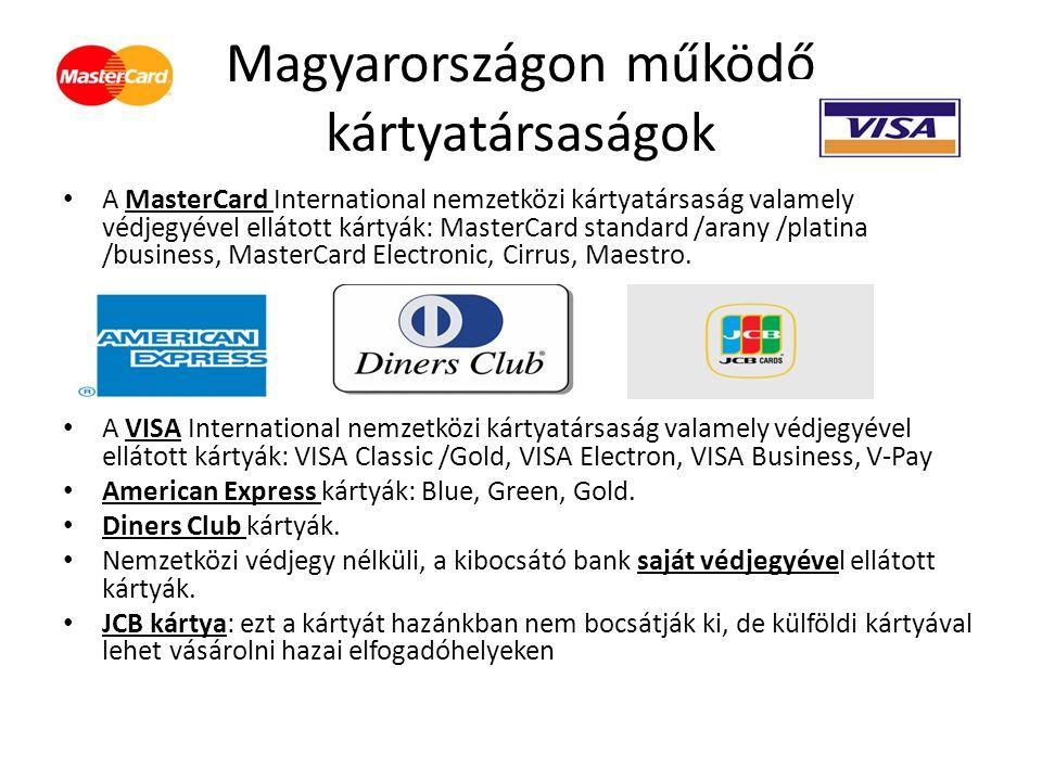 Magyarországon működő kártyatársaságok