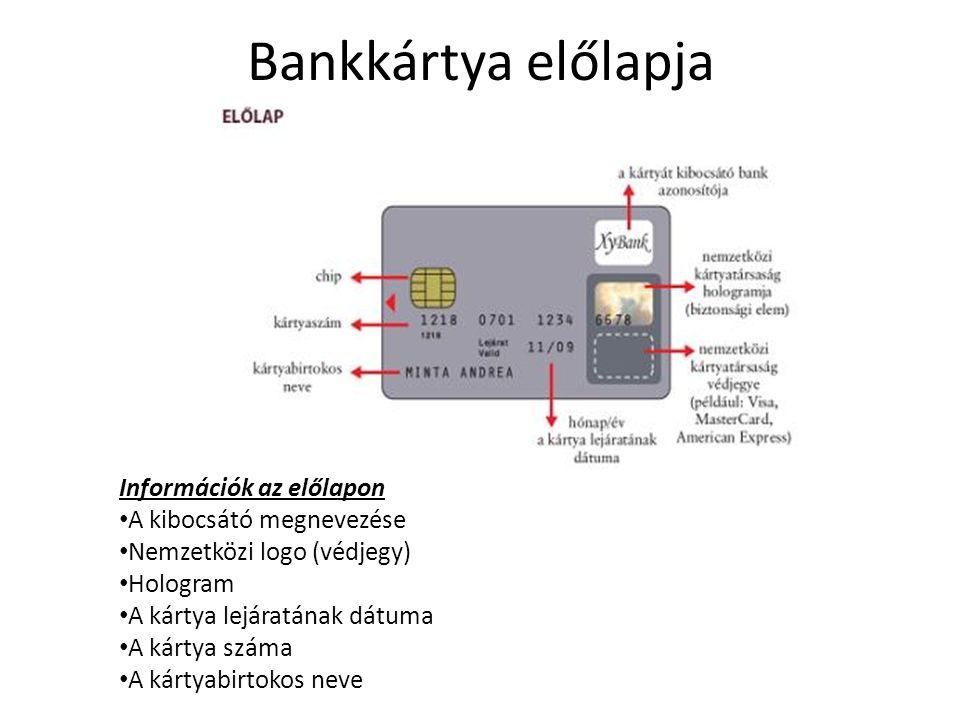 Bankkártya előlapja Információk az előlapon A kibocsátó megnevezése