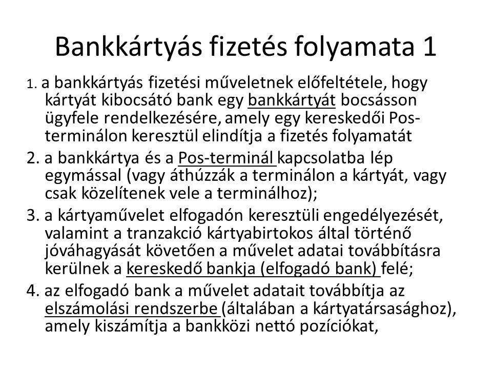 Bankkártyás fizetés folyamata 1