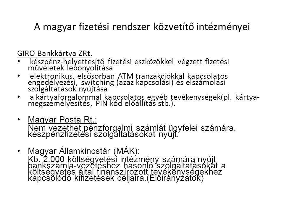 A magyar fizetési rendszer közvetítő intézményei