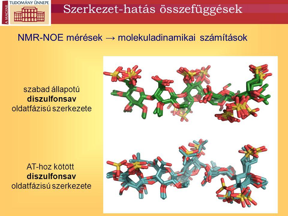 Szerkezet-hatás összefüggések