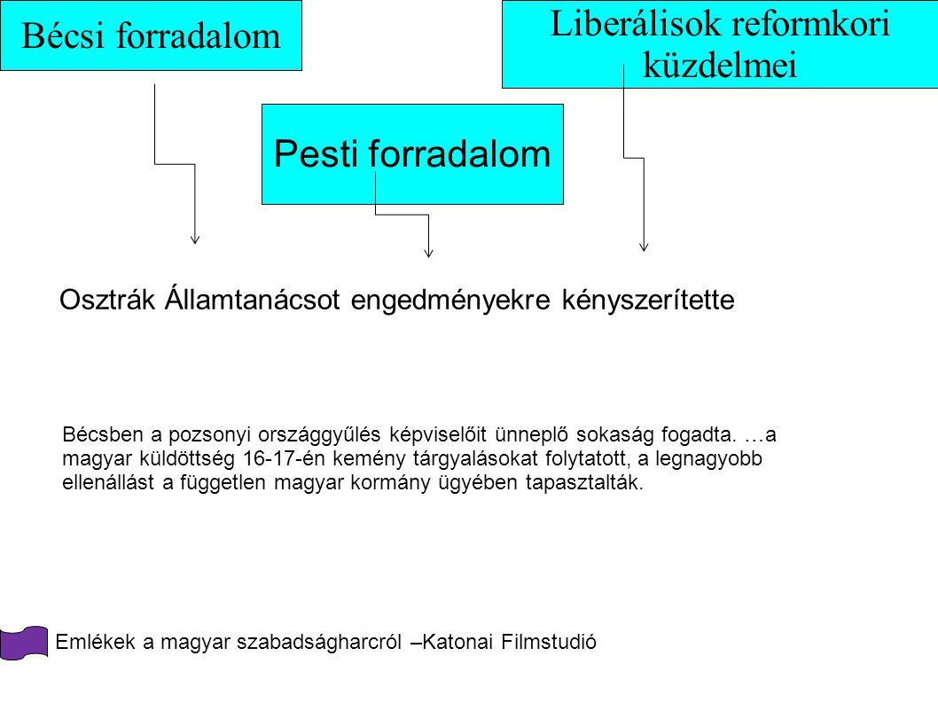 Liberálisok reformkori küzdelmei