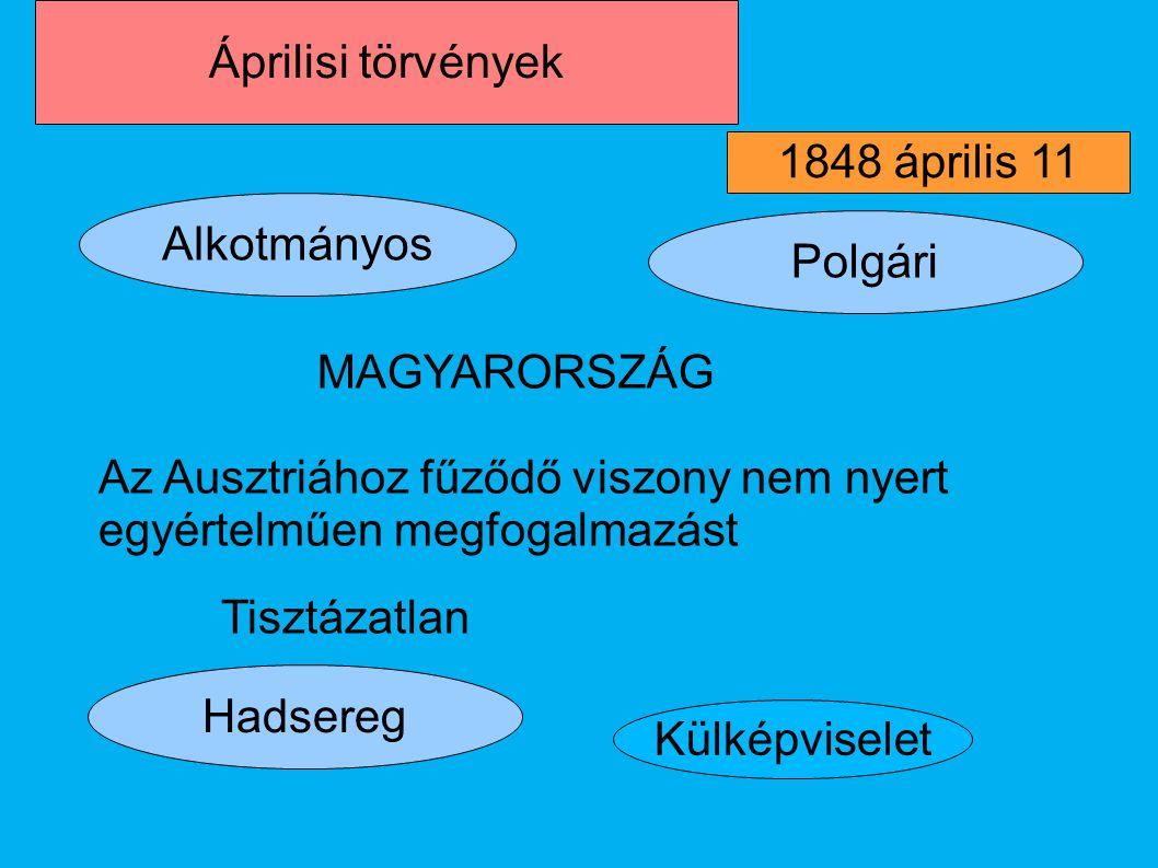 Áprilisi törvények 1848 április 11. Alkotmányos. Polgári. MAGYARORSZÁG. Az Ausztriához fűződő viszony nem nyert egyértelműen megfogalmazást.