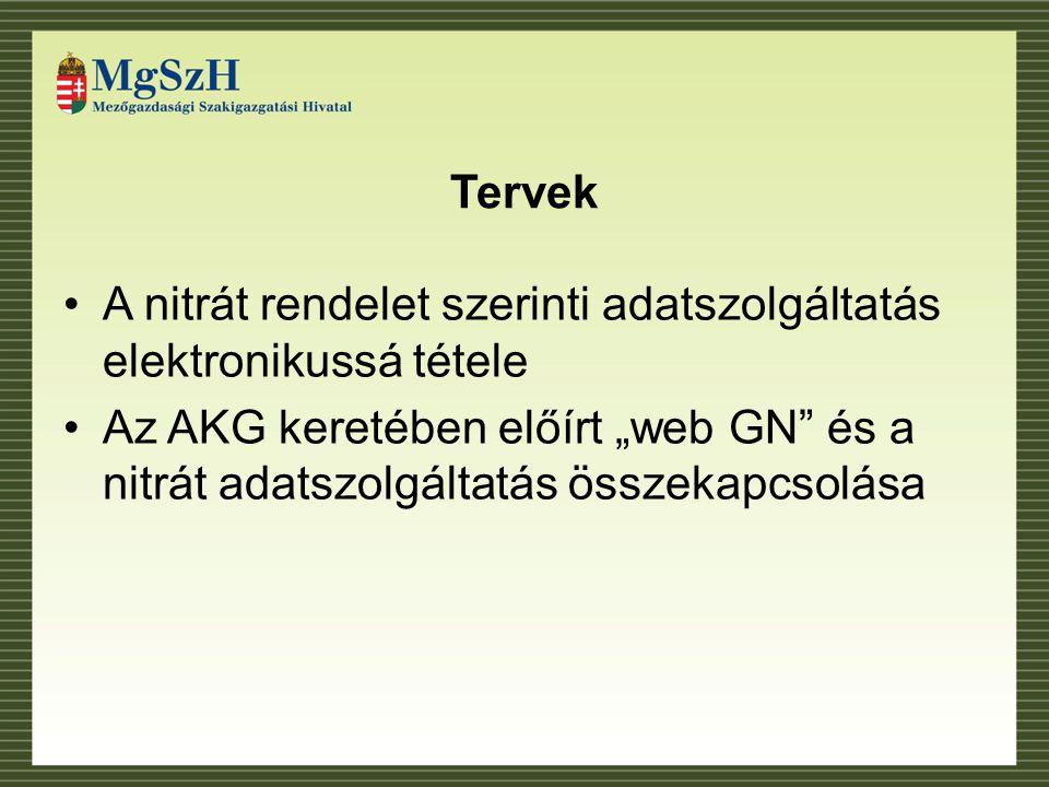 Tervek A nitrát rendelet szerinti adatszolgáltatás elektronikussá tétele.