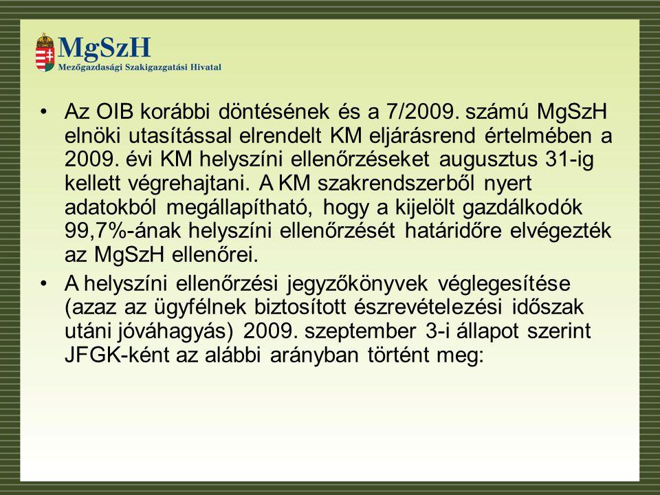 Az OIB korábbi döntésének és a 7/2009
