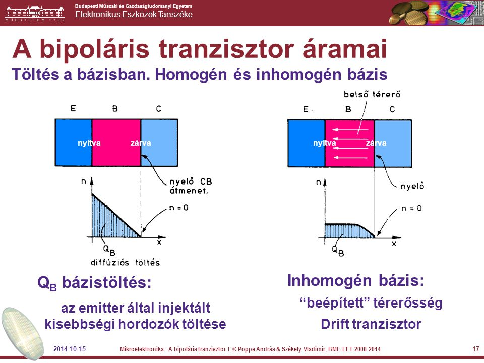 A bipoláris tranzisztor áramai