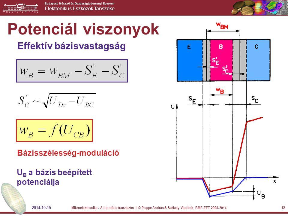 Potenciál viszonyok Effektív bázisvastagság Bázisszélesség-moduláció