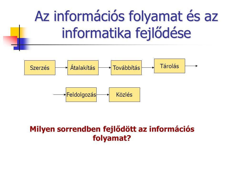 Az információs folyamat és az informatika fejlődése